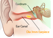 use super mini earpiece